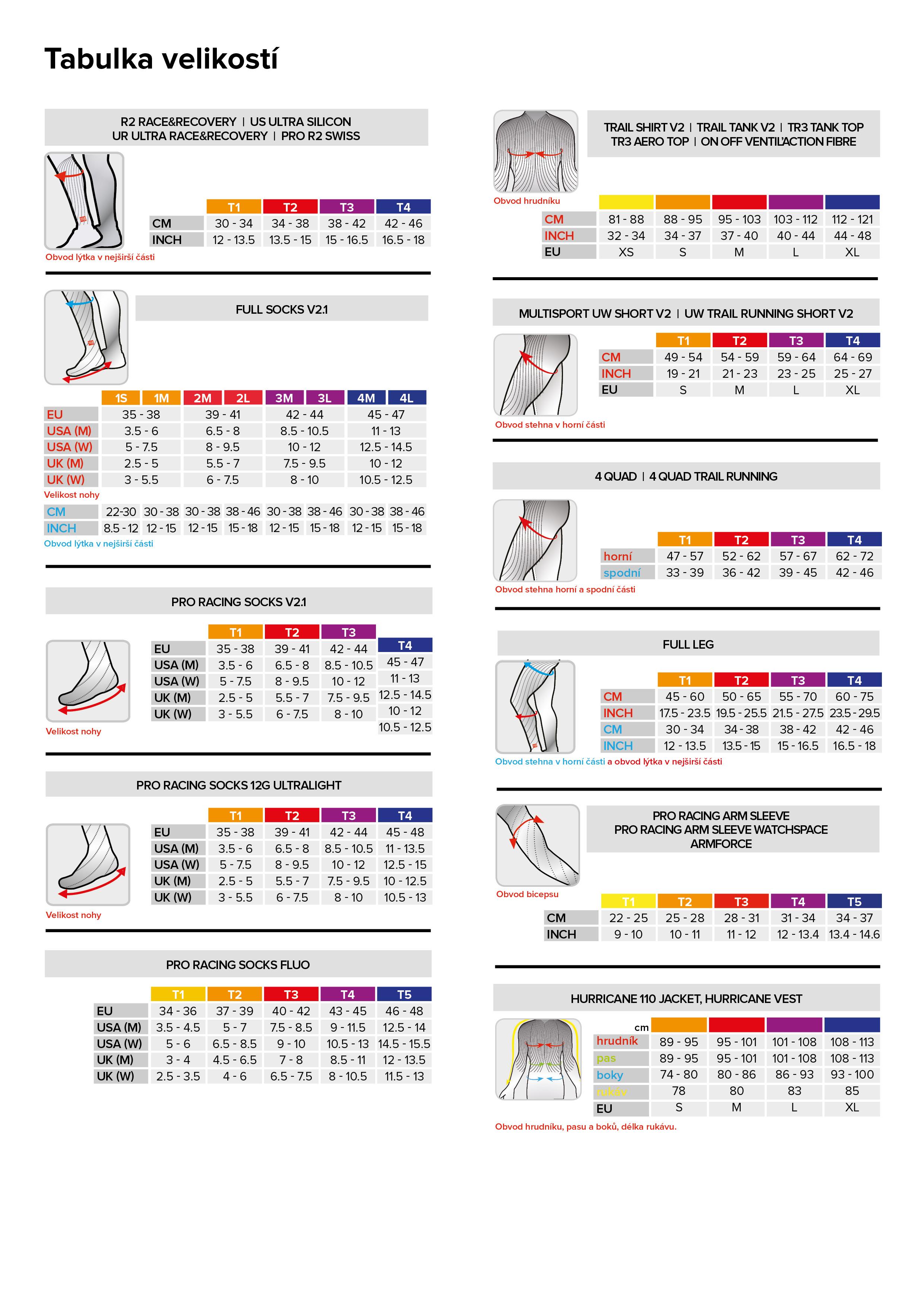 COMPRESSPORT nízké ponožky V3.0 Ironman 2017 černé  aa06d066c2